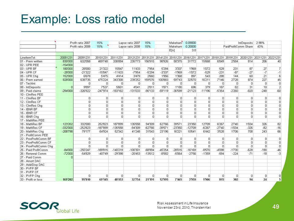Risk Assessment in Life Insurance November 23rd, 2010, Thorsten Keil 49 Example: Loss ratio model