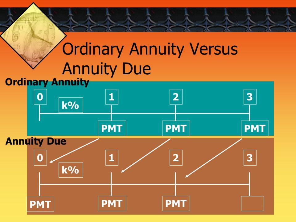 17 PMT 0123 k% PMT 0123 k% PMT Ordinary Annuity Versus Annuity Due Ordinary Annuity Annuity Due