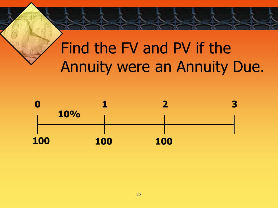 23 100 0123 10% 100 Find the FV and PV if the Annuity were an Annuity Due.