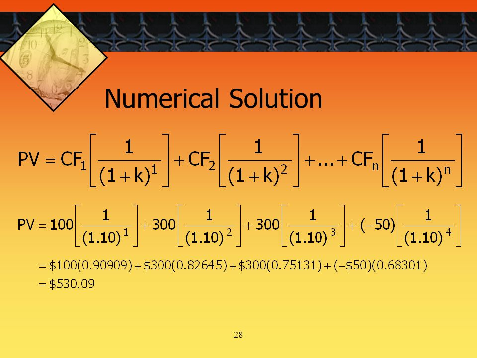 28 Numerical Solution