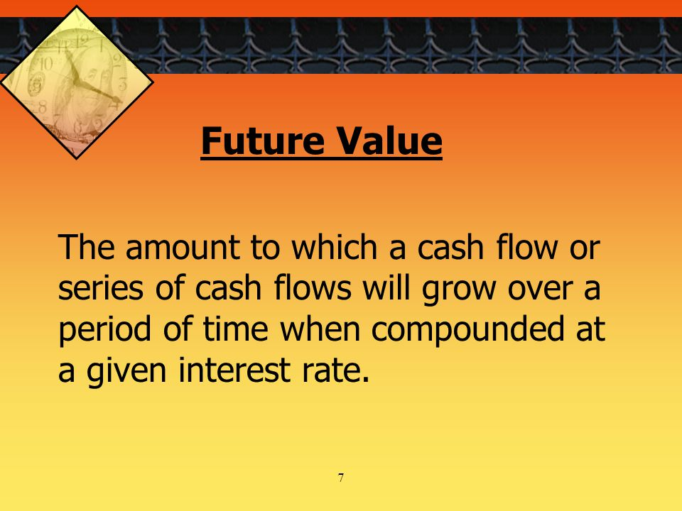 18 100 0123 10% 110 121 FV= 331 What's the FV of a 3-year Ordinary Annuity of $100 at 10%?