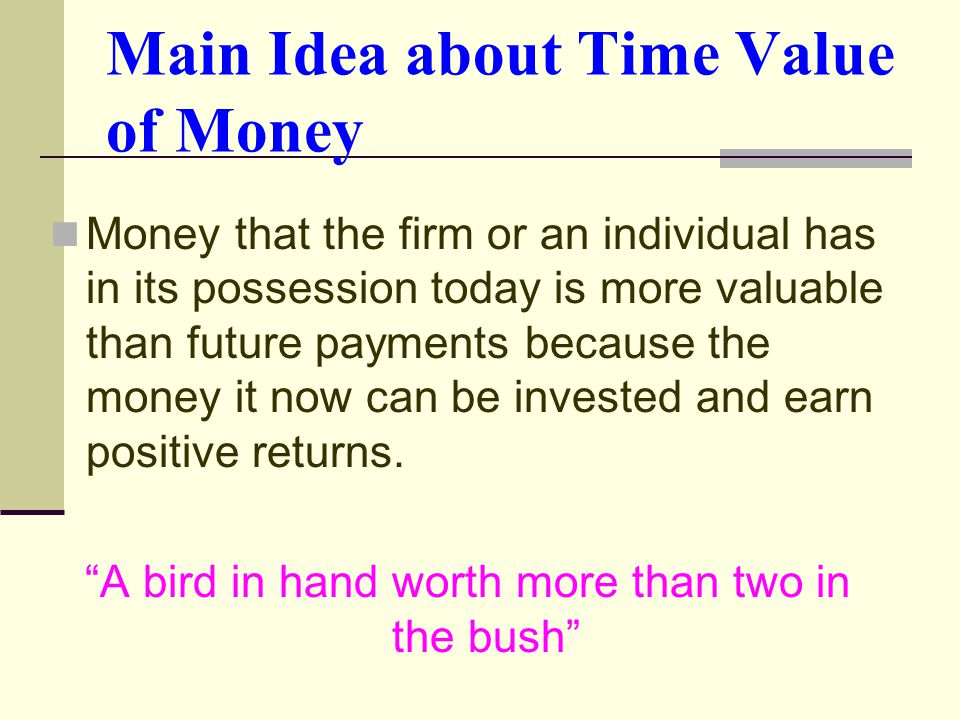 Why Money has Time Value.