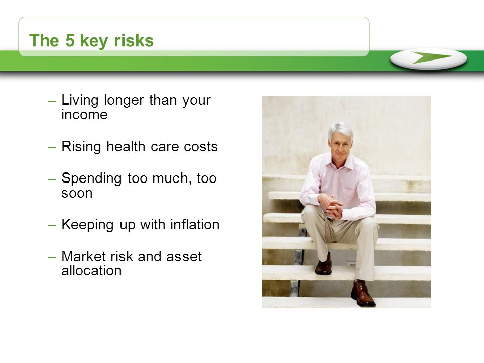 Source: Annuity 2000 Mortality Table, American Society of Actuaries.