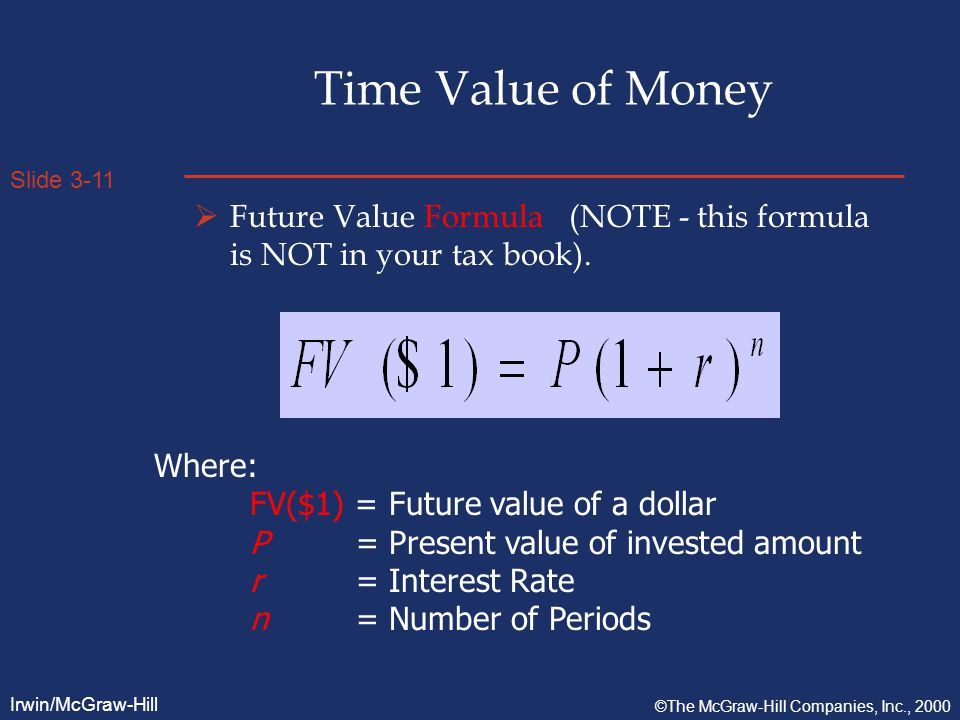 Slide 3-11 Irwin/McGraw-Hill ©The McGraw-Hill Companies, Inc., 2000 Time Value of Money  Future Value Formula (NOTE - this formula is NOT in your tax book).