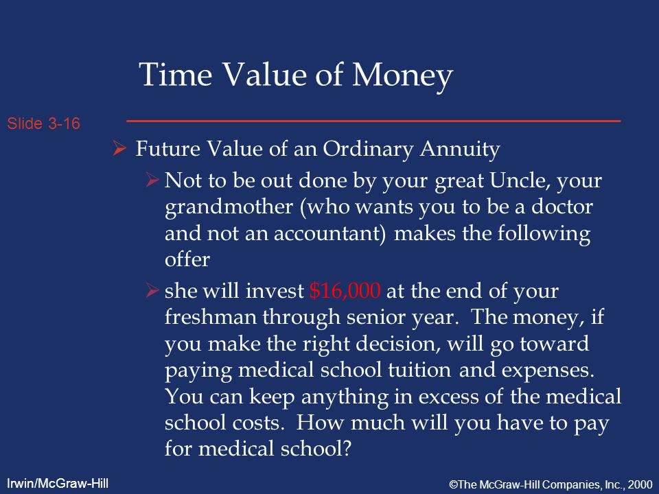 Slide 3-16 Irwin/McGraw-Hill ©The McGraw-Hill Companies, Inc., 2000 Time Value of Money  Future Value of an Ordinary Annuity  Not to be out done by your great Uncle, your grandmother (who wants you to be a doctor and not an accountant) makes the following offer  she will invest $16,000 at the end of your freshman through senior year.