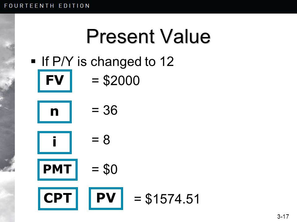 3-17 Present Value  If P/Y is changed to 12 = $2000 = 36 = 8 = $0 = $1574.51 FV n i CPT PV PMT