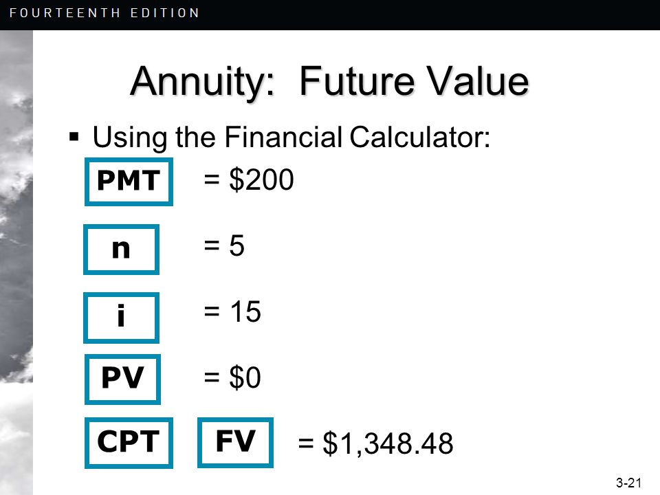 3-21 Annuity: Future Value  Using the Financial Calculator: = $200 = 5 = 15 = $0 = $1,348.48 n i CPT FV PMT PV