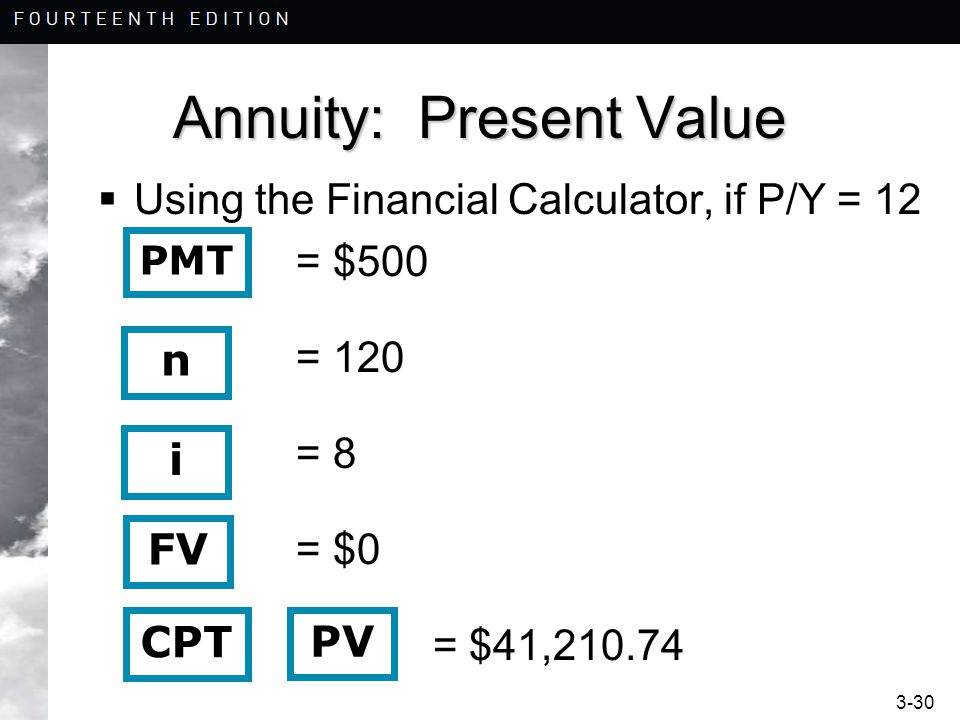 3-30 Annuity: Present Value  Using the Financial Calculator, if P/Y = 12 = $500 = 120 = 8 = $0 = $41,210.74 n i CPT PV PMT FV