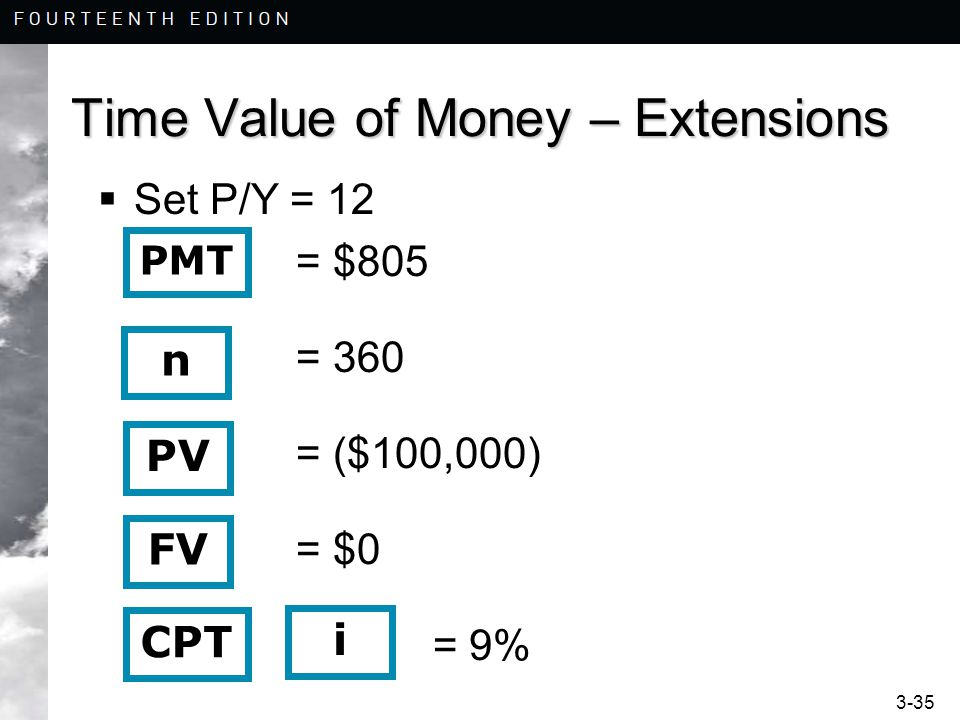 3-35 Time Value of Money – Extensions  Set P/Y = 12 = $805 = 360 = ($100,000) = $0 = 9% n i CPT PV PMT FV