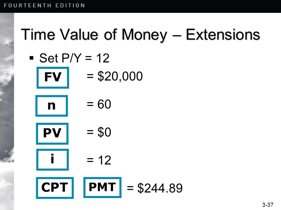 3-37 Time Value of Money – Extensions  Set P/Y = 12 = $20,000 = 60 = $0 = 12 = $244.89 n i CPT PV PMT FV