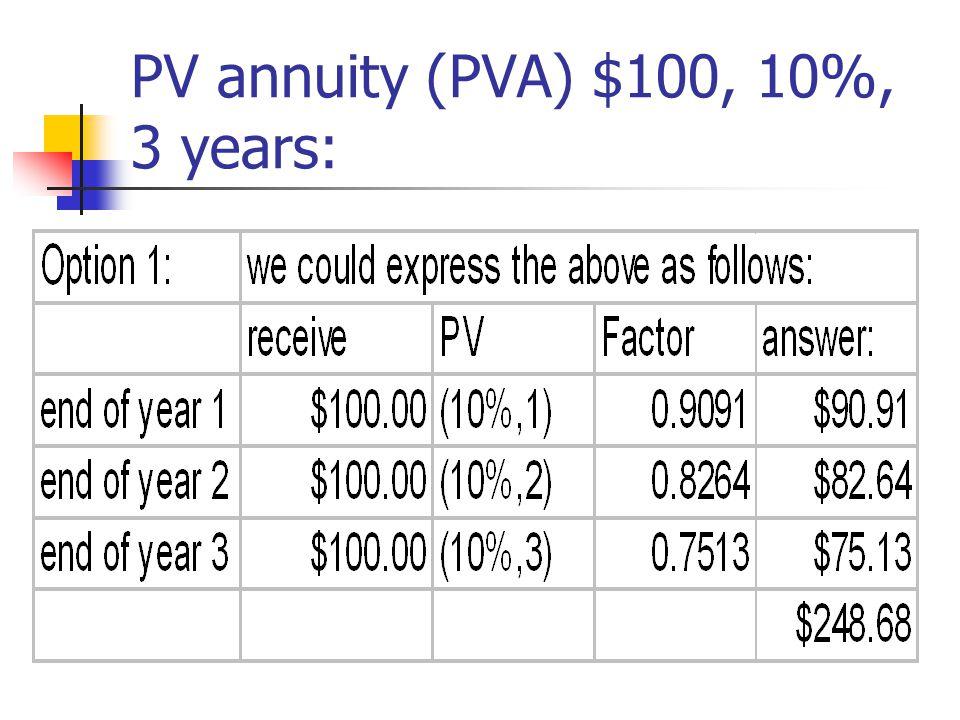 PV annuity (PVA) $100, 10%, 3 years: