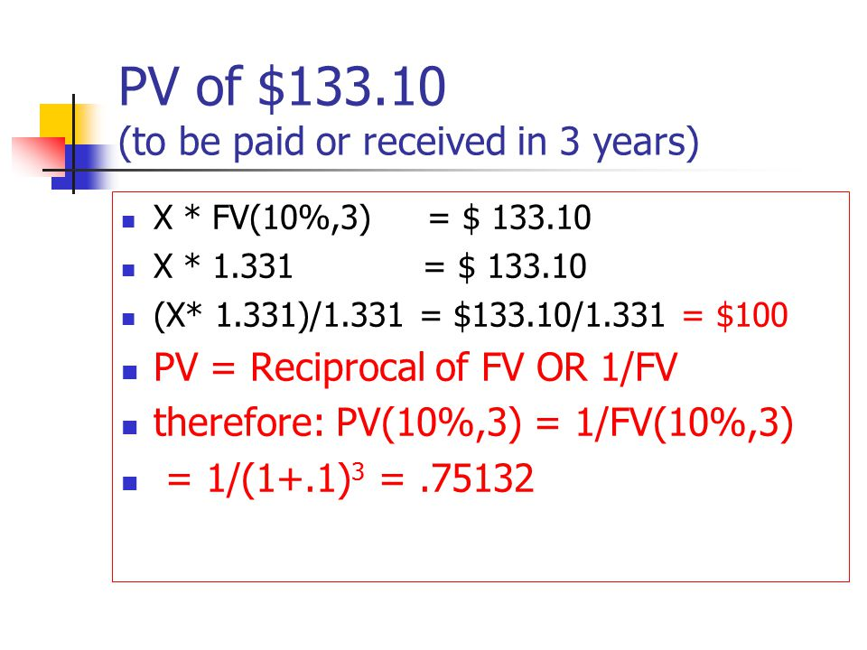 PV of $133.10 (to be paid or received in 3 years (again)) $ 133.10 * PV(10%,3) = X $ 133.10 *.75132 = X = $100 This is the equation you must use Do not use the formula, use table instead (p.