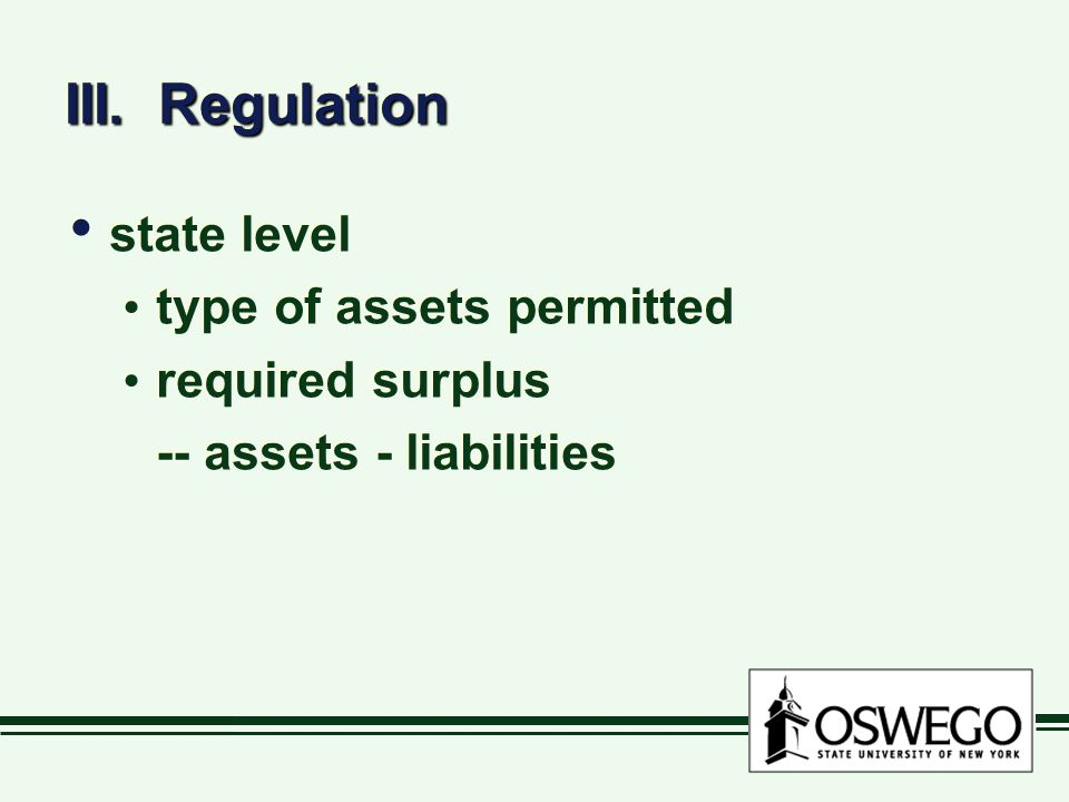 III. Regulation state level type of assets permitted required surplus -- assets - liabilities state level type of assets permitted required surplus --