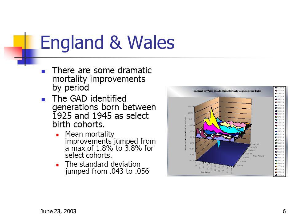 June 23, 20037 England & Wales