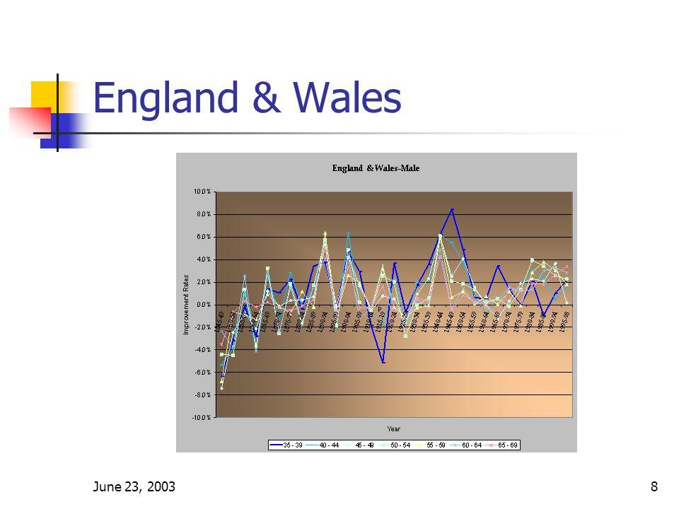 June 23, 20039 England & Wales