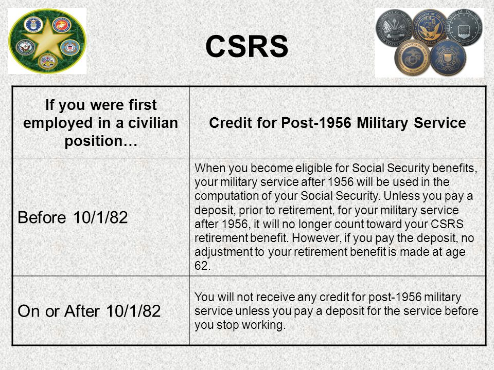 CSRS If you were first employed in a civilian position… Credit for Post-1956 Military Service Before 10/1/82 When you become eligible for Social Security benefits, your military service after 1956 will be used in the computation of your Social Security.