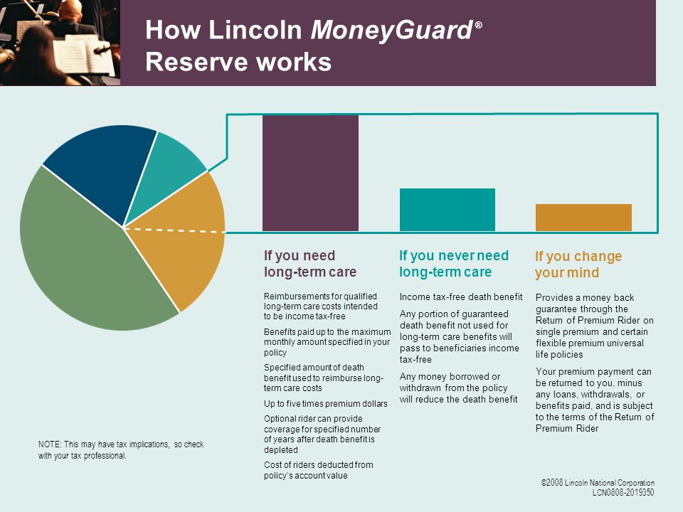 ©2008 Lincoln National Corporation LCN0808-2019350 How Lincoln MoneyGuard ® Reserve works NOTE: This may have tax implications, so check with your tax professional.