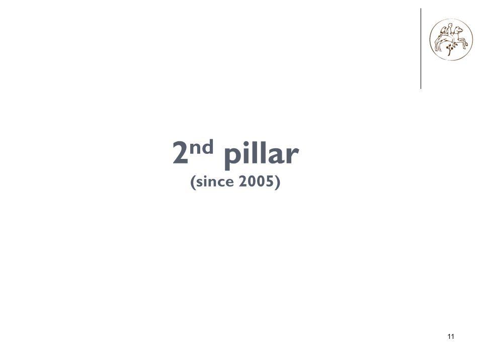 11 2 nd pillar (since 2005)