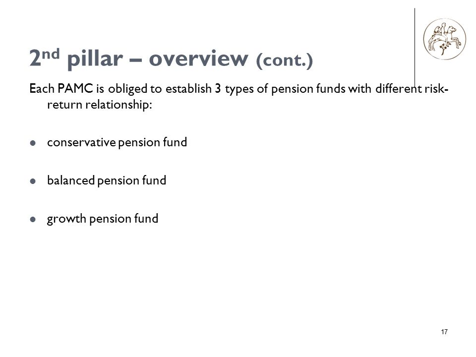 17 Each PAMC is obliged to establish 3 types of pension funds with different risk- return relationship: conservative pension fund balanced pension fund growth pension fund 2 nd pillar – overview (cont.)