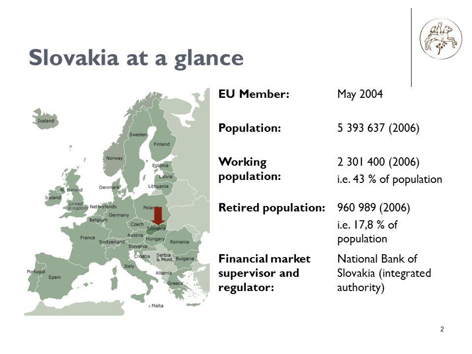 2 Slovakia at a glance EU Member:May 2004 Population:5 393 637 (2006) Working population: 2 301 400 (2006) i.e. 43 % of population Retired population: