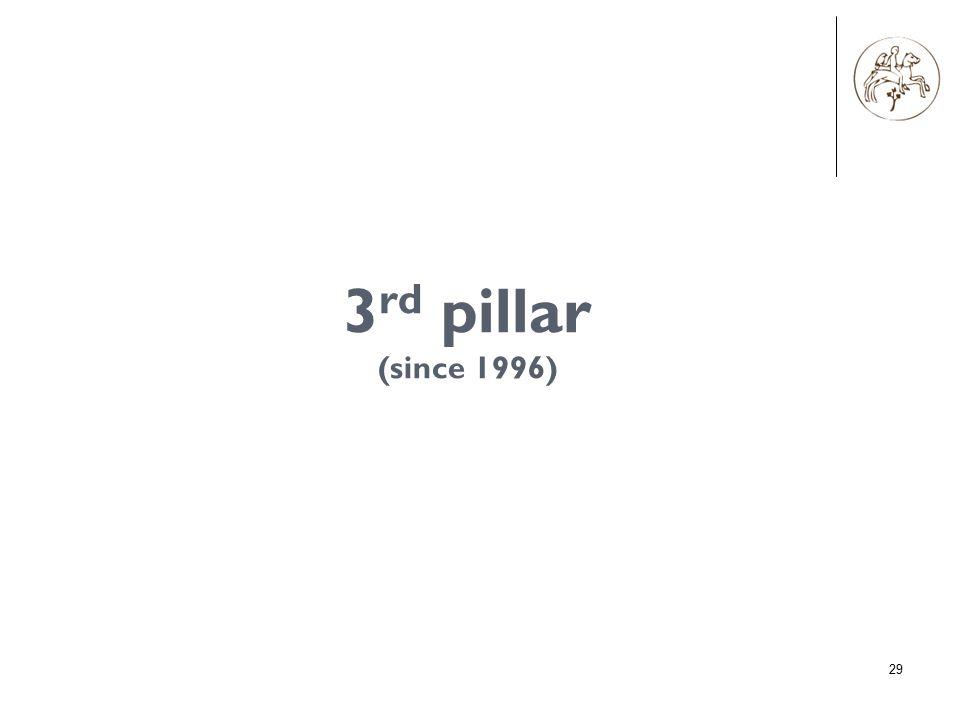 29 3 rd pillar (since 1996)
