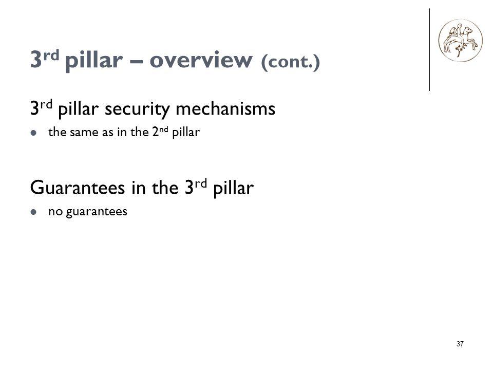 3 rd pillar – overview (cont.) 3 rd pillar security mechanisms the same as in the 2 nd pillar Guarantees in the 3 rd pillar no guarantees 37