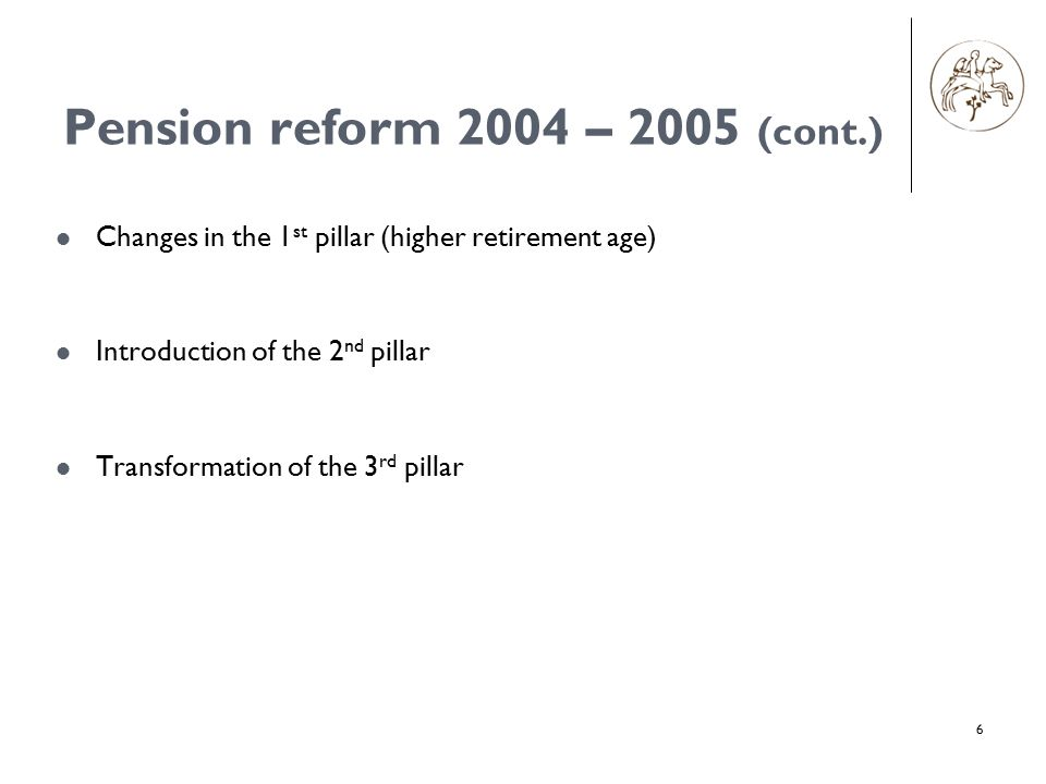 6 Changes in the 1 st pillar (higher retirement age) Introduction of the 2 nd pillar Transformation of the 3 rd pillar Pension reform 2004 – 2005 (cont.)