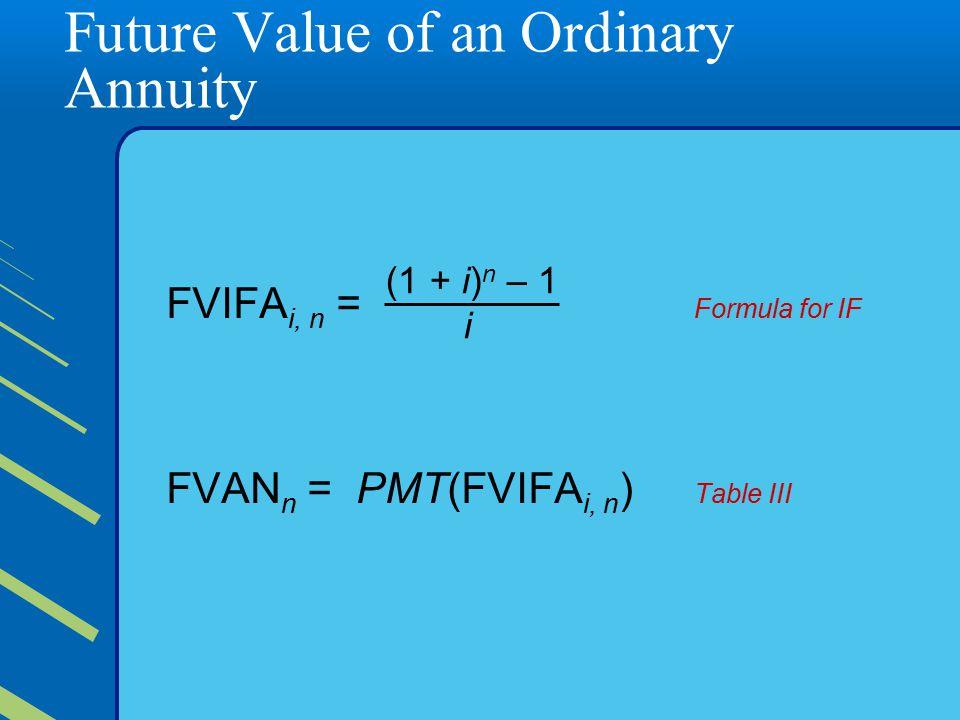 FVIFA i, n = Formula for IF FVAN n = PMT(FVIFA i, n ) Table III Future Value of an Ordinary Annuity (1 + i) n – 1 i