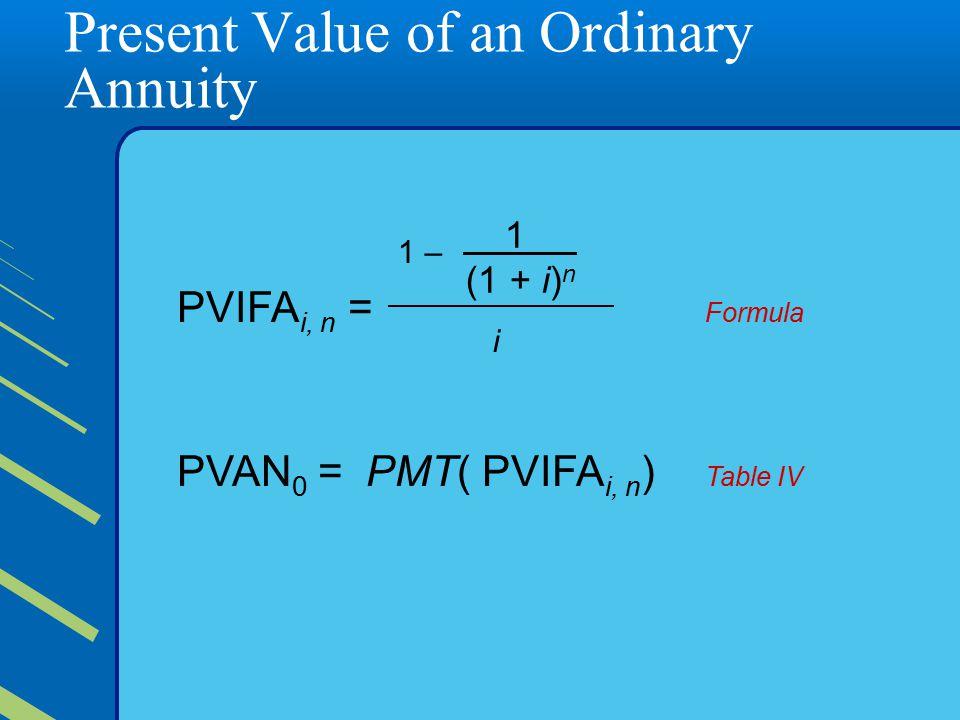 Present Value of an Ordinary Annuity PVIFA i, n = Formula PVAN 0 = PMT( PVIFA i, n ) Table IV 1 (1 + i) n 1 – i