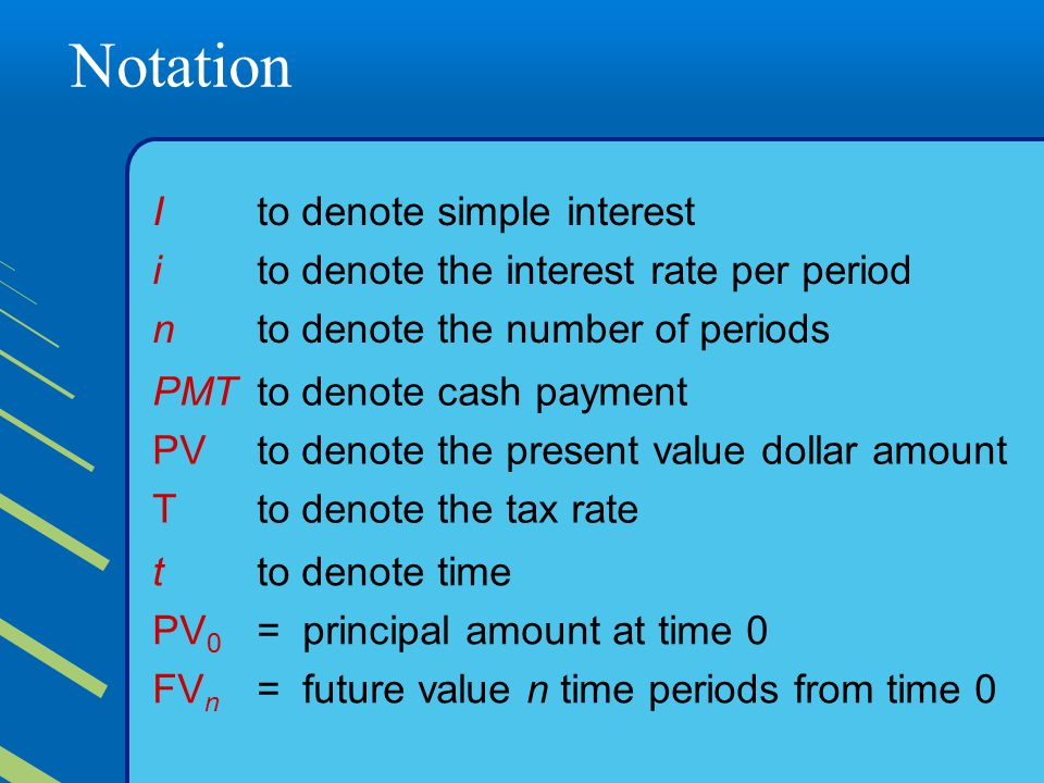 tto denote time PV 0 = principal amount at time 0 FV n = future value n time periods from time 0 PMTto denote cash payment PVto denote the present value dollar amount Tto denote the tax rate Ito denote simple interest ito denote the interest rate per period nto denote the number of periods Notation
