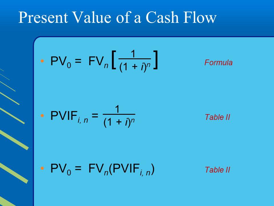 Present Value of a Cash Flow PV 0 = FV n [] Formula PVIF i, n = Table II PV 0 = FV n (PVIF i, n ) Table II 1 (1 + i) n