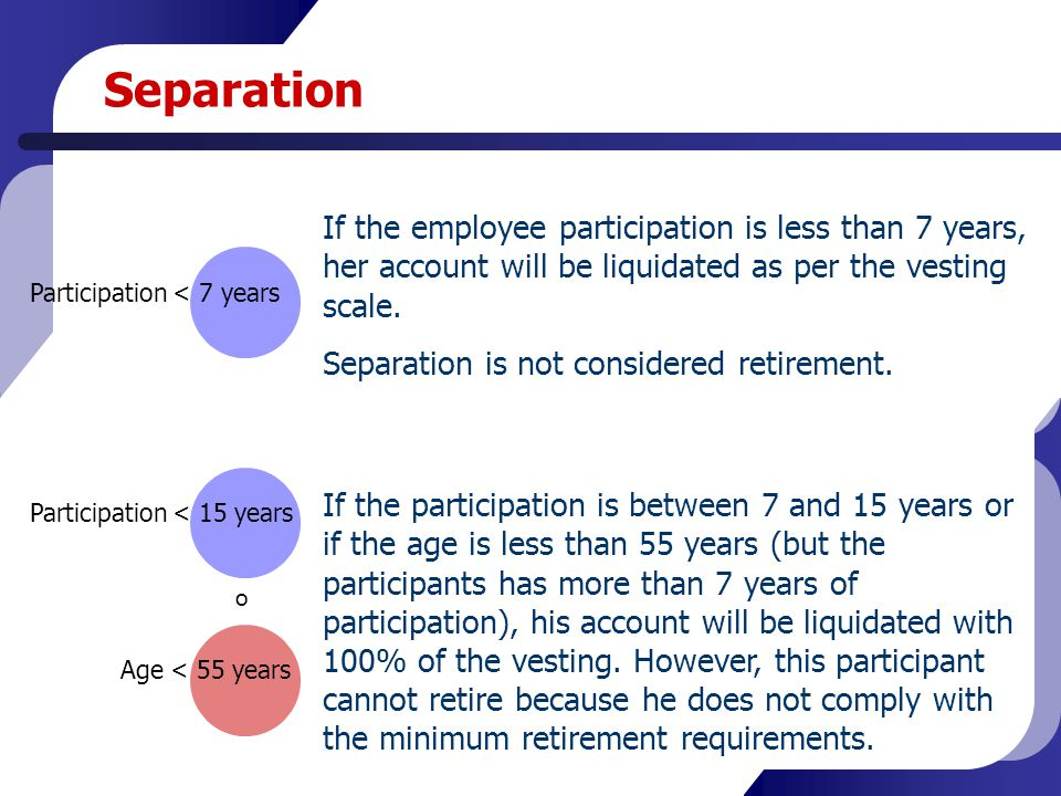 Separation If the employee participation is less than 7 years, her account will be liquidated as per the vesting scale. Separation is not considered r