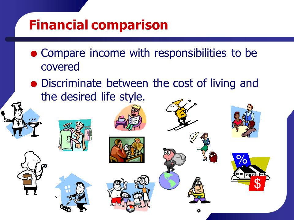 Financial comparison  Compare income with responsibilities to be covered  Discriminate between the cost of living and the desired life style.