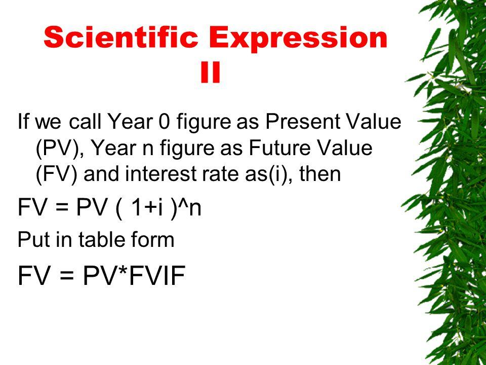 Scientific Expression I Year 0 = $1000 (1+10%)^0 Year 1 = $1000 (1+10%)^1 Year 2 = $1000 (1+10%)^2 Year 3 = $1000 (1+10%)^3 ………………………….