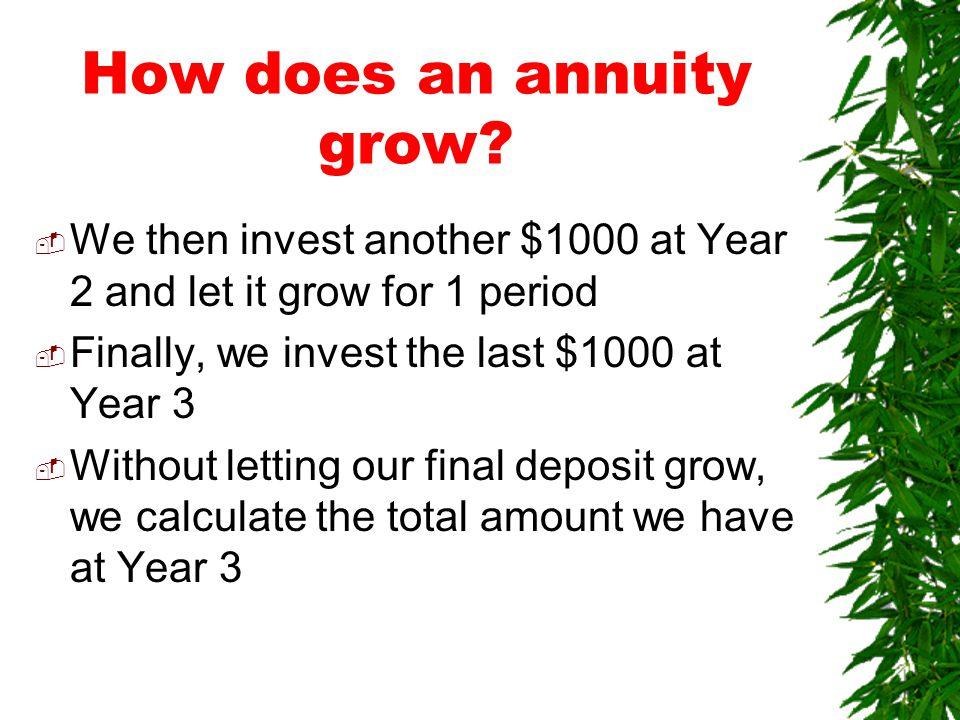 How does an annuity grow.