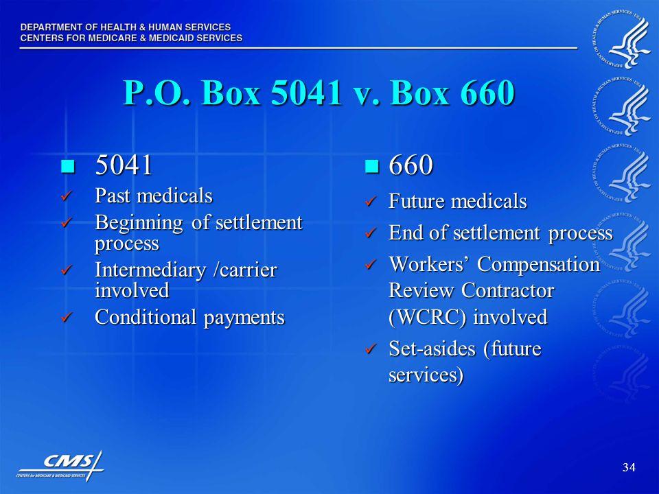 34 P.O.Box 5041 v.