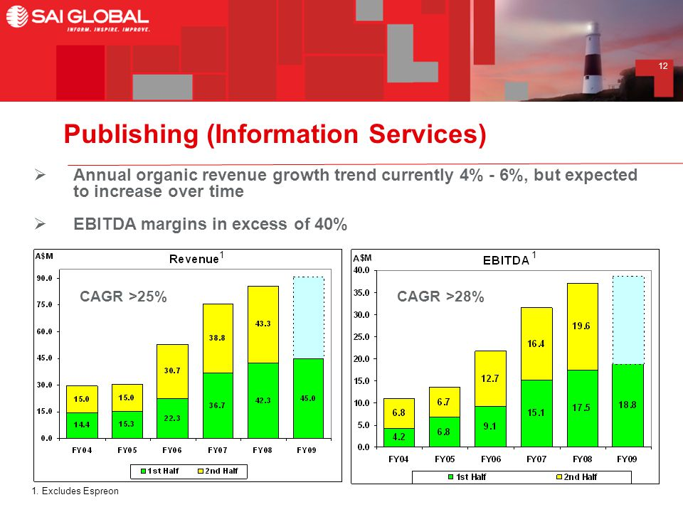 12 Publishing (Information Services)  Annual organic revenue growth trend currently 4% - 6%, but expected to increase over time  EBITDA margins in excess of 40% CAGR >25%CAGR >28% 1.