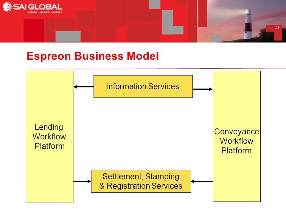 23 Lending Workflow Platform Conveyance Workflow Platform Information Services Settlement, Stamping & Registration Services Espreon Business Model