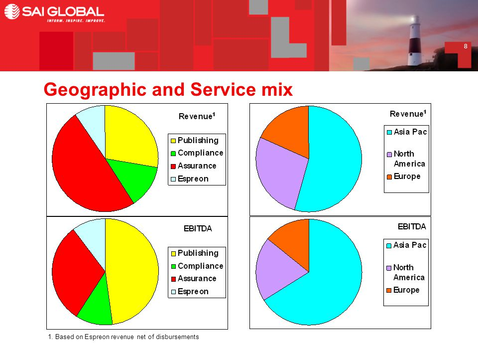 8 Geographic and Service mix 1. Based on Espreon revenue net of disbursements
