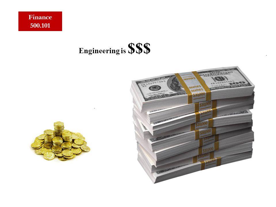 Finance 500.101 Engineering is $$$