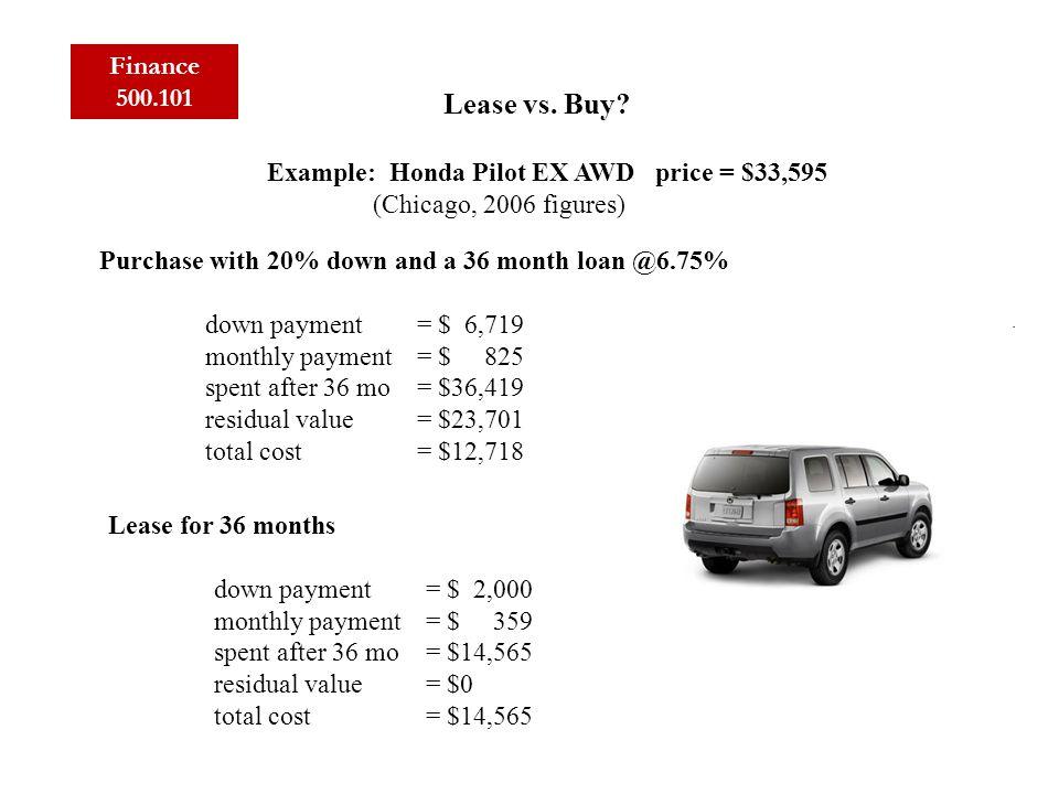 Finance 500.101 Lease vs. Buy.