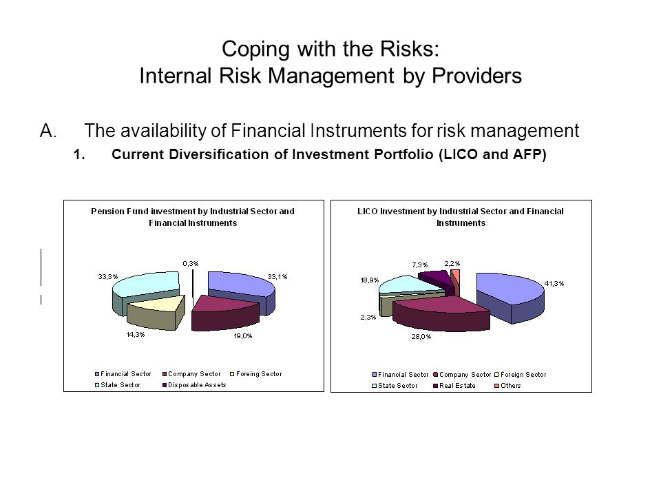 Coping with the Risks: Internal Risk Management by Providers A.The availability of Financial Instruments for risk management 1.Current Diversification of Investment Portfolio (LICO and AFP)