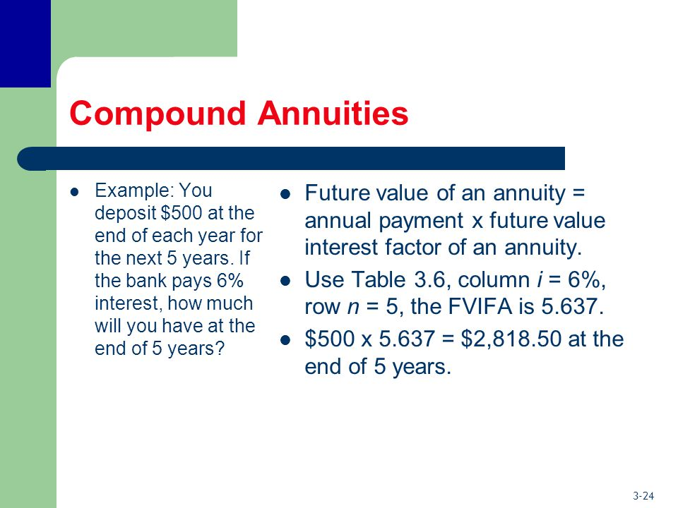 3-24 Compound Annuities Example: You deposit $500 at the end of each year for the next 5 years.