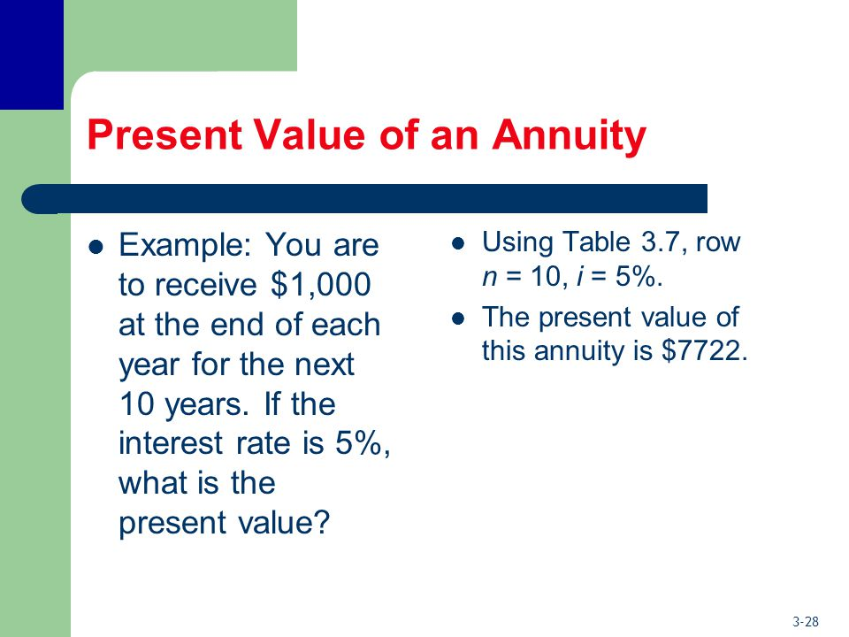 3-28 Present Value of an Annuity Example: You are to receive $1,000 at the end of each year for the next 10 years.
