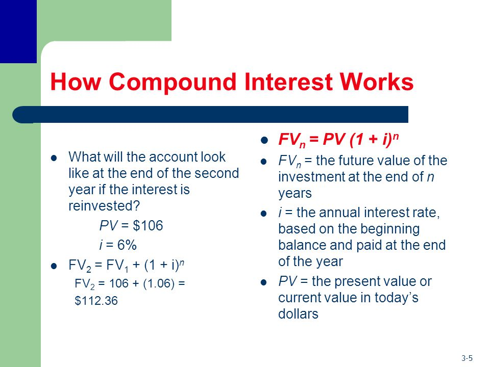3-5 How Compound Interest Works What will the account look like at the end of the second year if the interest is reinvested.