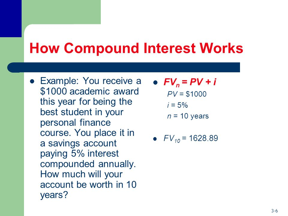 3-6 How Compound Interest Works Example: You receive a $1000 academic award this year for being the best student in your personal finance course.
