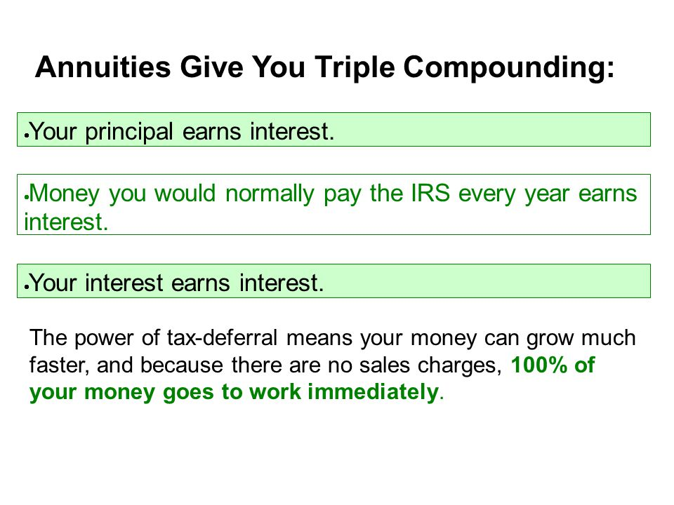 Annuities Give You Triple Compounding:  Your principal earns interest.