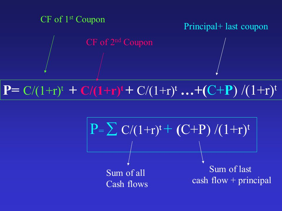 P= C/(1+r) t + C/(1+r) t + C/(1+r) t …+(C+P) /(1+r) t P =  C/(1+r) t + (C+P) /(1+r) t CF of 1 st Coupon Principal+ last coupon CF of 2 nd Coupon Sum of all Cash flows Sum of last cash flow + principal