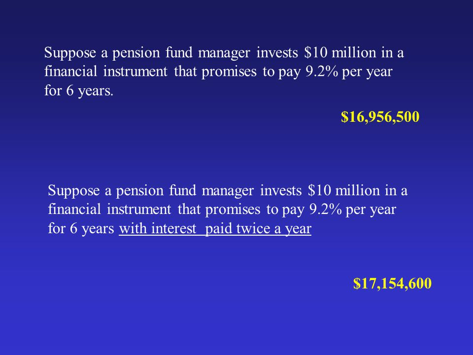 Suppose a pension fund manager invests $10 million in a financial instrument that promises to pay 9.2% per year for 6 years.