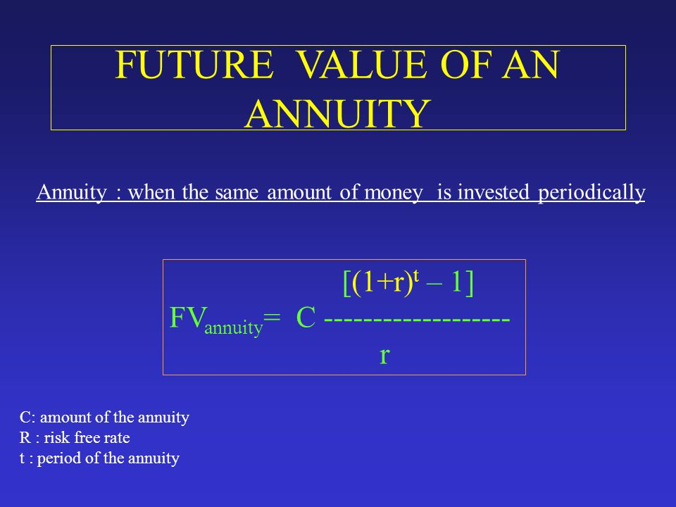 FUTURE VALUE OF AN ANNUITY [(1+r) t – 1] FV annuity = C ------------------- r Annuity : when the same amount of money is invested periodically C: amount of the annuity R : risk free rate t : period of the annuity